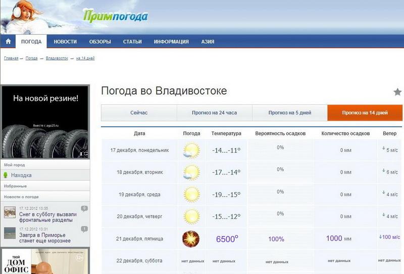 примпогода владивосток на неделю интернет-магазине Вольт